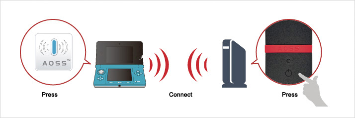 leapfrog ultra how to connect to wifi