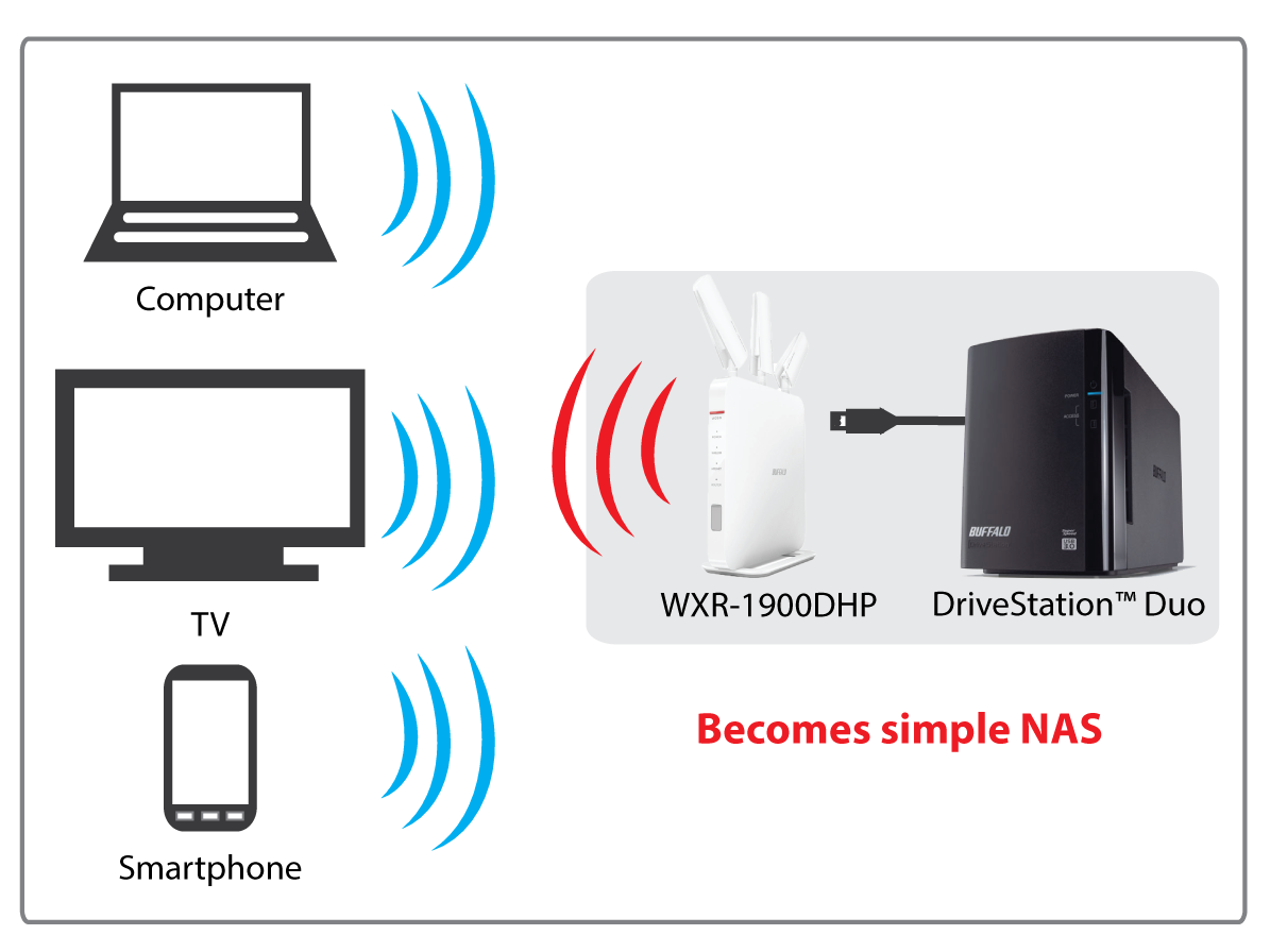 how to connect hard drive to router without usb